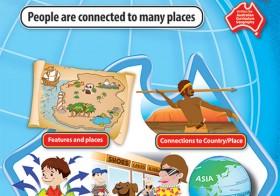 Australian Curriculum Geography – Year 2
